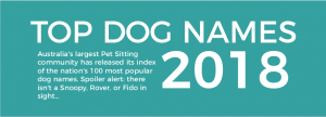 Top Dog Names 2018 Summary